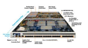 Die Appliances A10 Thunder 6430 and 6430S bieten auf einer Höheneinheit bis zu 5,3 Millionen Layer-4-Verbindungen pro Sekunde.