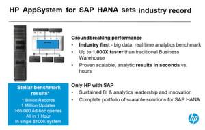 HANA sorgt bei den Hardware-Herstellern für Rekorde.