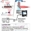 Experimente in der Nanowelt – mit optischer Pinzette und NI LabView