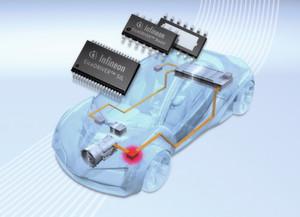 Ermöglichen schnelle und kosteneffiziente ASIL-C/D-Designs für Hybrid- und Elektrofahrzeuge: die IGBT-Treiber EiceDRIVER SIL und EiceDRIVER Boost