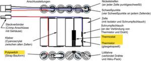 Bild 1: Die einzelnen Zellen des Akkupacks werden mit Hilfe von Nickelstreifen durch Punktschweißung in Serien- und Parallelschaltung verbunden, um die gewünschte Spannung und Kapazität zu erzielen