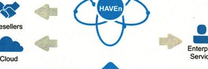 Ein sicherer Hafen für Big Data von HP