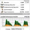 Website-Optimierung im Öffentlichen Sektor