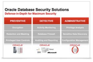 """Eine """"Daten-Redaktion"""" sowie das Maskieren auf Datenbank-Level gehören zu den neuen Security-Features von 12c."""