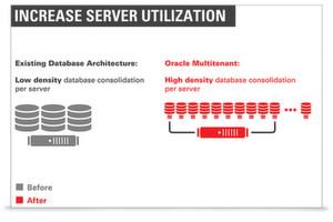Die Mandantenfähigkeit in 12c führt unter anderem zu einer größeren Effizienz in der Server-Auslastung.