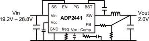 Bild 2: Schaltregler in einem Abwärtswandler von 24 V nominaler Eingangsspannung (±20%) nach 2-V-Ausgangsspannung bei 1 MHz Schaltfrequenz