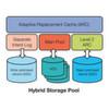 Hybrid Storage Pools nutzen die Stärken von HDD, SSD und DRAM