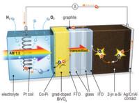 Durchbruch bei Solarer Wasserstoffproduktion mit einfacher Solarzelle