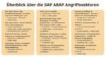 Abbildung 2: Hier findet sich ein Überblick zu Angriffsvektoren in SAP ABAP.