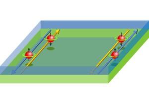 Topologische Isolatoren leiten Strom wie auf Schienen und damit schneller und mit weniger Wärmeentwicklung als herkömmliche Materialien. Die Abbildung zeigt einen zweidimensionalen topologischen Isolator an der Grenzfläche zwischen Materialschichten.
