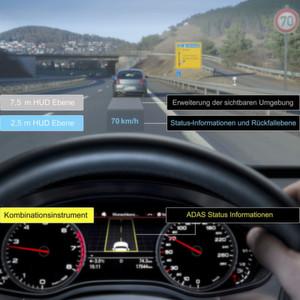Besuch in der Zukunft – ein Tag im Leben eines Autofahrers