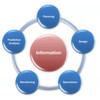 Support für Modbus im Datacenter Infrastructure Management