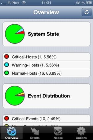 Übersicht System-Status