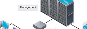 Horizon View erlaubt Desktop-Services über die Cloud