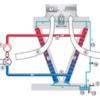 Zur Konzeption und Kühlung von Server-Räumen und Rechenzentren