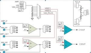 Blockschaltbild SCM Sensor Conditioning Modul: Im Folgenden ist das komplette SCM mit allen Komponenten dargestellt