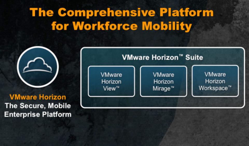 Die Grundlage für ein flexibles und mehr oder minder mobiles End-User-Computing ist bei VMware die Horizon-Suite.