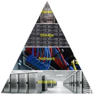 Durch Anpassung der IT zum gewinnbringenden Daten-Management