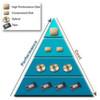 Strategien und Konzepte für erfolgreiches Daten-Management