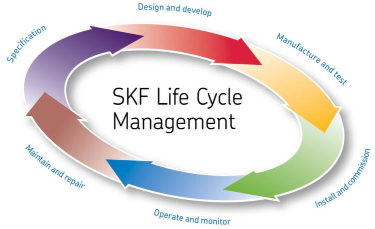Das umfassende SKF-«Life Cycle Management» erstreckt sich von der Konzeption und Entwicklung über die Inbetriebnahme bis