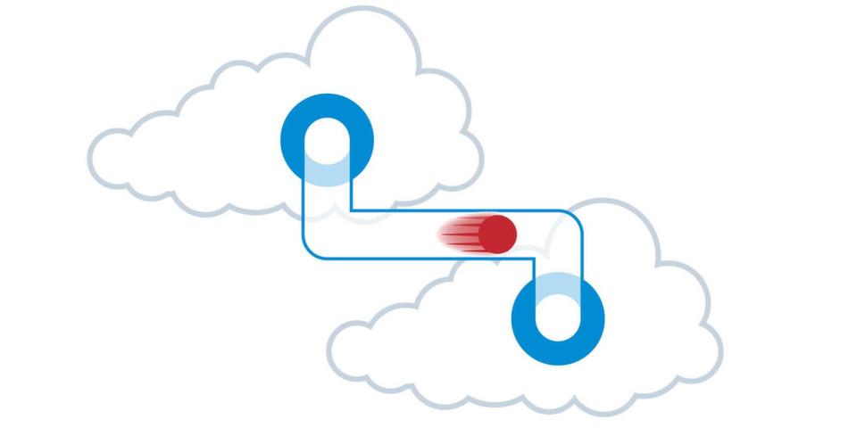 Selbst komplexe Anwendungen können mit Dunkels Migrationslösung fast unterbrechungsfrei und mit aktuellem Datenbestand in die Cloud migriert werden.