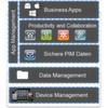 Mobile Device Management in der Finanzbranche