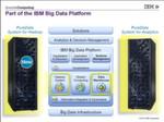 Abbildung 2: So sieht eine ideale Kombination a la IBM für Big Data aus: Das PurData-System für Hadoop für das Einsammeln der Daten und dann die Analyse mit Hilfe des PureData-Systems für Analysen.