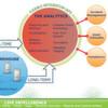 Rechtliche Implikationen beim Einsatz von IT-Monitoring-Systemen