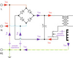 Bild 1: Störströme am Schaltnetzteileingang