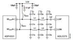Bild 3: Blockschaltbild des HF-Ausgangsfilters ADF4351