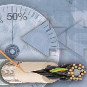 Reißverschluss beschleunigt das Abmanteln von Leitungen