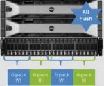 Link: Dell SC8000 Controller und Flash-Erweiterung SC220 Wichtige DatenHersteller: DellProduktname(n): All Flash Array, Compellent SC220Datensicherheit: Sub-LUN-Tiering, Raid-0, Raid-5, Raid-6, Raid-10 und Raid-10 DM (Dual Mirror)Geräte-Typ: Hybrid; Schreiben: SLC; Lesen: MLCSpeicherkapazität (von/bis): 24x 2,5-Zoll SSD pro EinschubDatendurchsatz:Anzahl IOPS: Latenzzeit: Basispreis: Basis-Konfiguration: