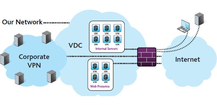 Jump StartUp: Gründer und Entwickler können Ressourcen des Virtual Data Center von Interoute ein Jahr kostenlos nutzen.