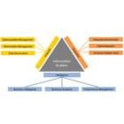 Business Intelligence, Datenintegration und Datenintegrität eng verzahnt