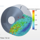 Boost Your API Production with Numerical Simulation – From Batch to Continous Processing