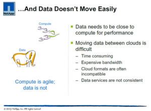 """Allerdings sind Daten in gewisser Weise """"schwer""""."""
