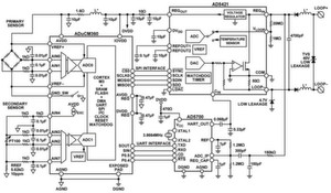 Bild 1: Stromschleifen gespeistes 4/20mA Feldgerät mit HART-Schnittstelle (Vereinfachtes Schaltbild)