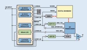 Bild 1: Kleine Basisstationen verlangen viele verschiedene Stromversorgungen.