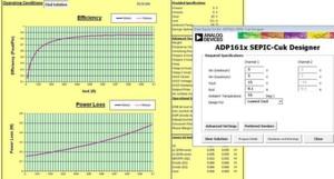 Bild 2: Screenshot der ADIsimPower Software um eine SEPIC-ĆUK-Schaltung mit einem ADP1613 zu evaluieren.