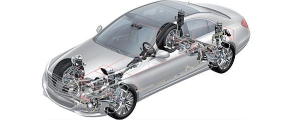 """""""Magic Body control"""" heißt das aktive Fahrwerksregelsystem in der aktuellen S-klasse. Der Hersteller setzt damit einen neuen Maßstab in Sachen Komfort und Sicherheit."""