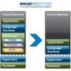 Cloud-Betriebssystem Mirage OS 1.0 vorgestellt