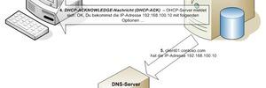 So nutzen Sie den DHCP-Dienst von Windows Server 2012 R2