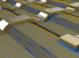 Die schematische Zeichnung zeigt die Graphen-Nanobänder (schwarze Atome), die epitaxial auf geätzten Stufen des Siliziumkarbid-Wafers (gelbe Atome) gezüchtet wurden. In den Bändern bewegen sich die Elektronen (blau) nahezu Widerstandslos und können über Metallbrücken in andere Bänder wechseln.