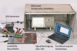 Bild 3: Messaufbau ESD-Prüfung mit Massefläche.