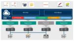Mit Atlantis Ilio USX soll sich die Belastung durch den IO-Applikations-Traffic auf Storage-Ressourcen wie Platten, Controller und Netzwerk reduzieren.