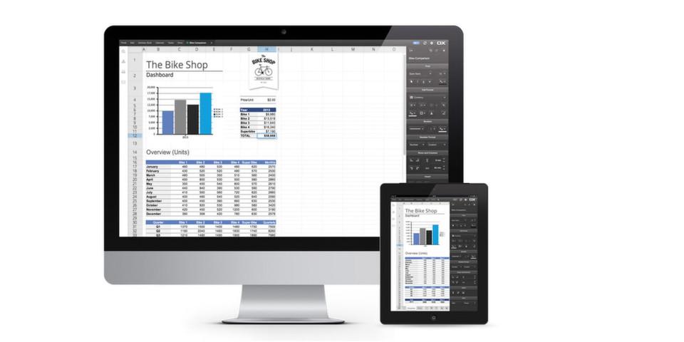 """Durch ihr """"Responsive Design"""" passen sich die Anwendungen der OX App Suite automatisch an unterschiedliche Bildschirmgrößen an."""