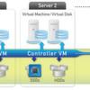 Mit Scale-out Converged Storage will Nutanix das SAN ersetzen