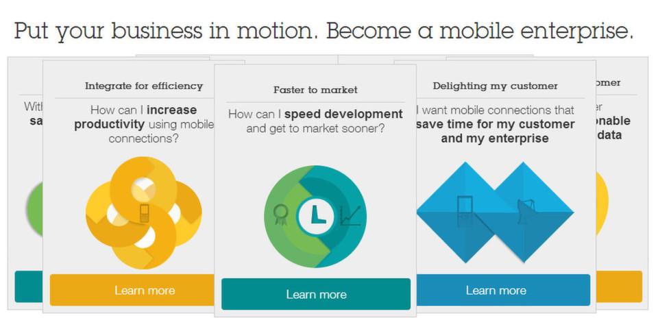 Die MobileFirst-Strategie soll Kunden mehr Flexibilität und Auswahl bieten, beispielsweise durch 'Mobility-as-a-Service'-Lösungen.
