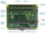 Compute Development Kit: Übersicht des IO-Boards und des aufgesteckten Raspberry Pi Compute Moduls