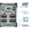 So erhöhen Combiner-Boxen die Verfügbarkeit von PV-Anlagen